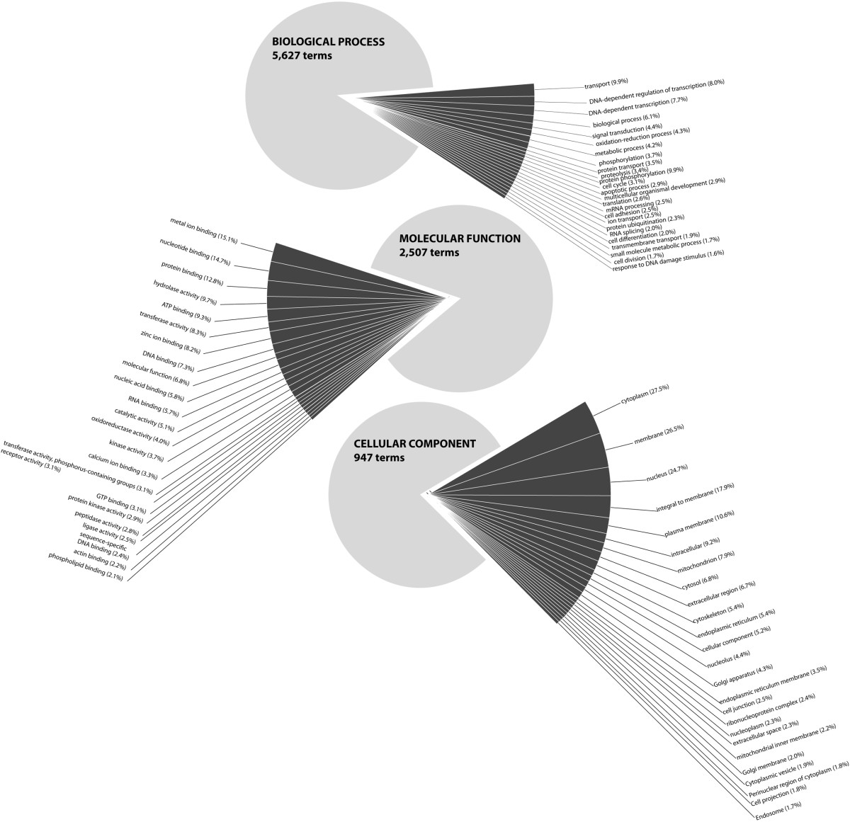 https://static-content.springer.com/image/art%3A10.1186%2F1471-2164-14-634/MediaObjects/12864_2012_Article_5357_Fig4_HTML.jpg