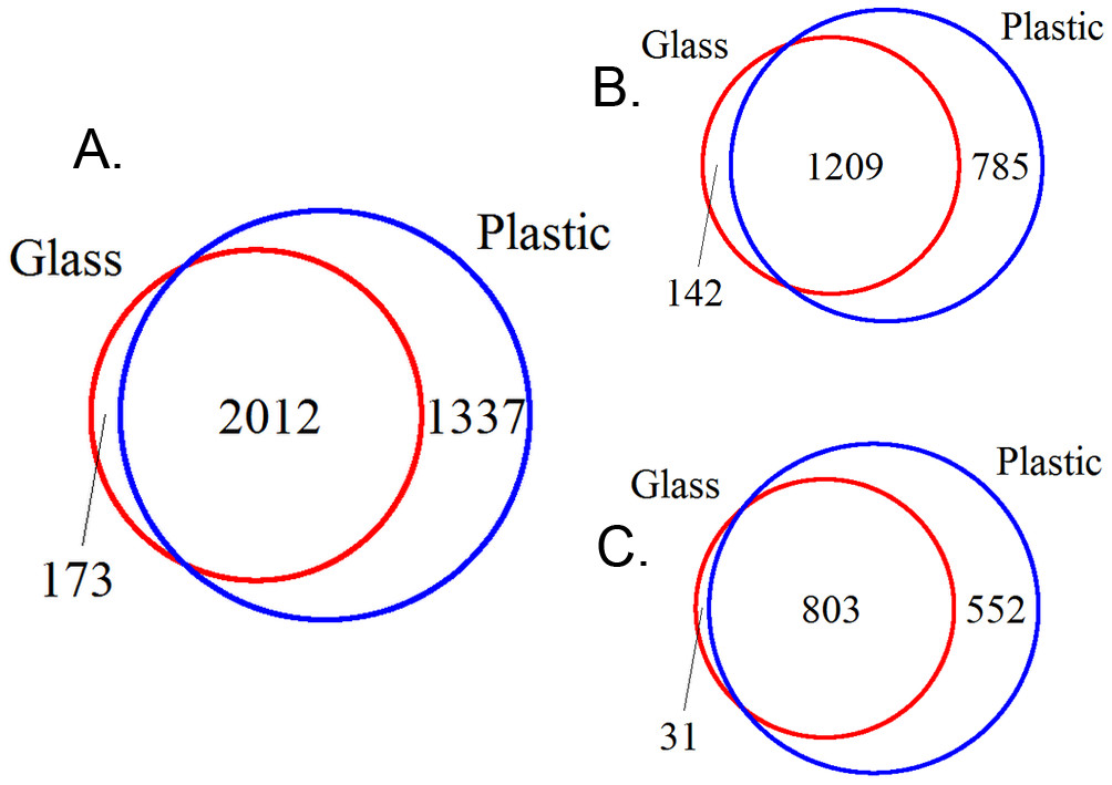 https://static-content.springer.com/image/art%3A10.1186%2F1471-2164-14-656/MediaObjects/12864_2013_Article_5363_Fig1_HTML.jpg