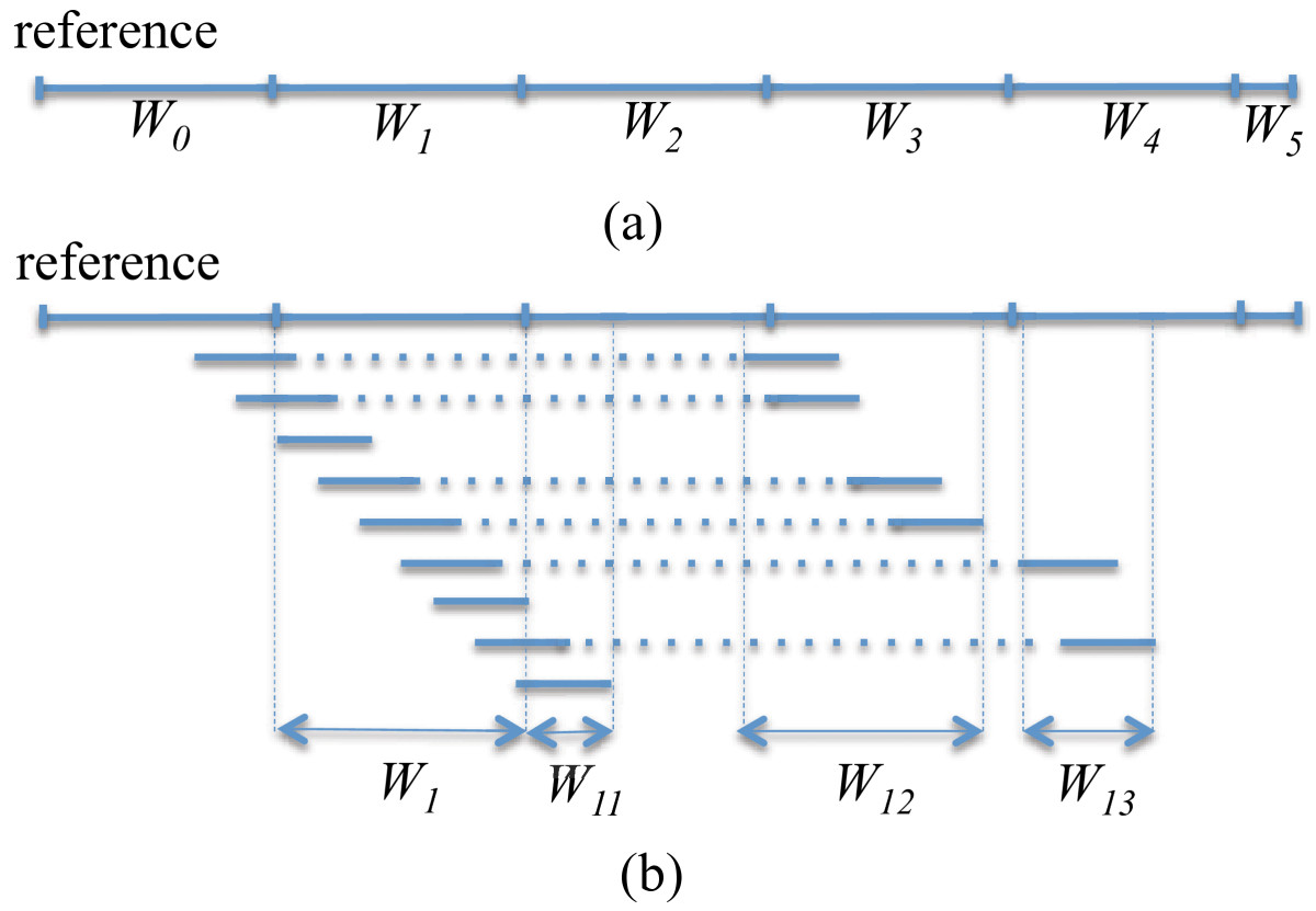 https://static-content.springer.com/image/art%3A10.1186%2F1471-2164-14-674/MediaObjects/12864_2013_Article_5378_Fig1_HTML.jpg