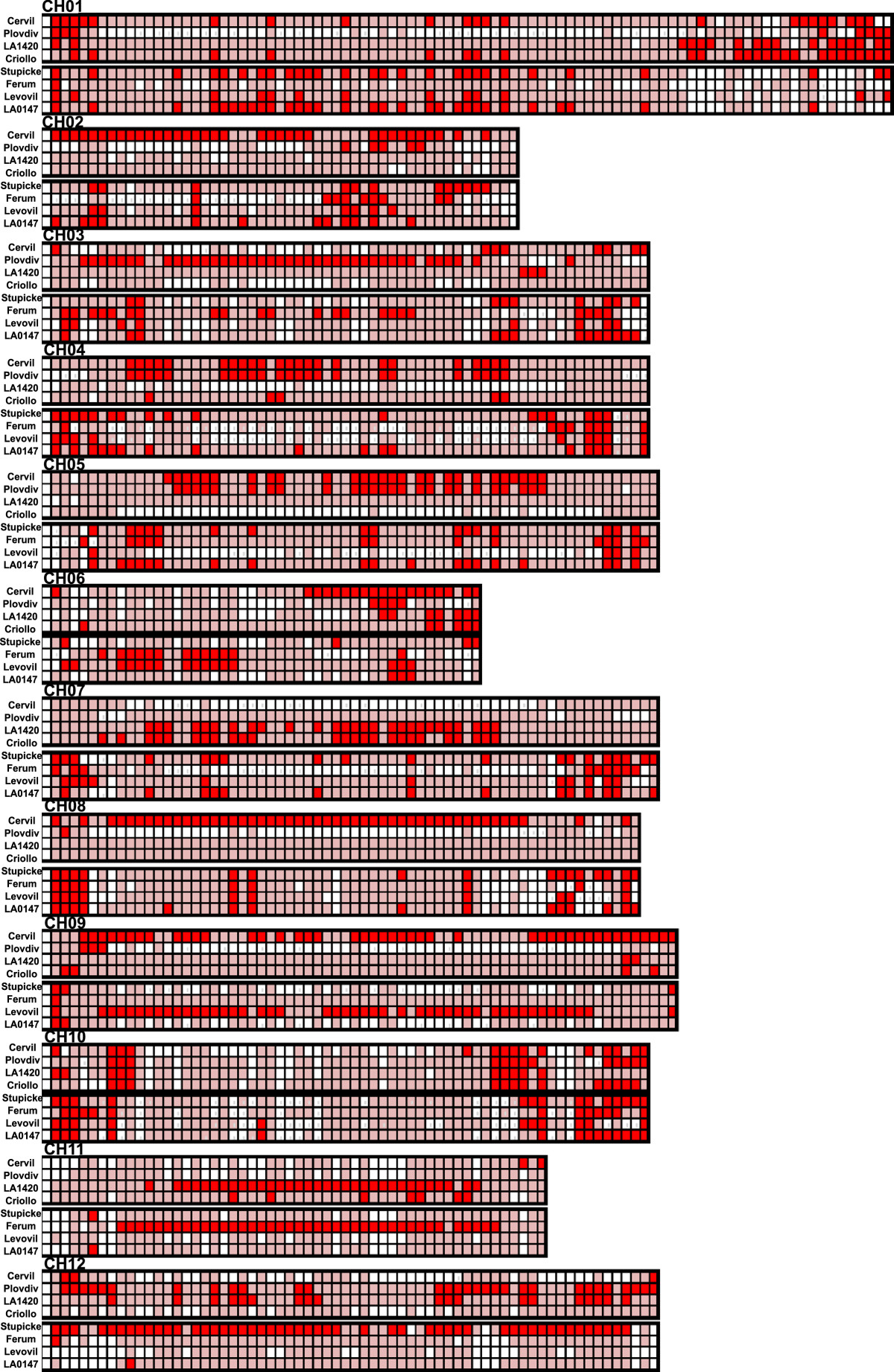 https://static-content.springer.com/image/art%3A10.1186%2F1471-2164-14-791/MediaObjects/12864_2013_Article_5531_Fig7_HTML.jpg