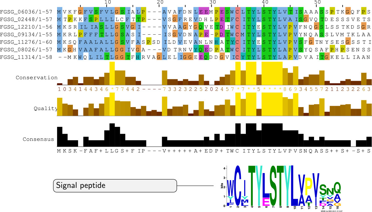 https://static-content.springer.com/image/art%3A10.1186%2F1471-2164-14-807/MediaObjects/12864_2013_Article_7163_Fig6_HTML.jpg