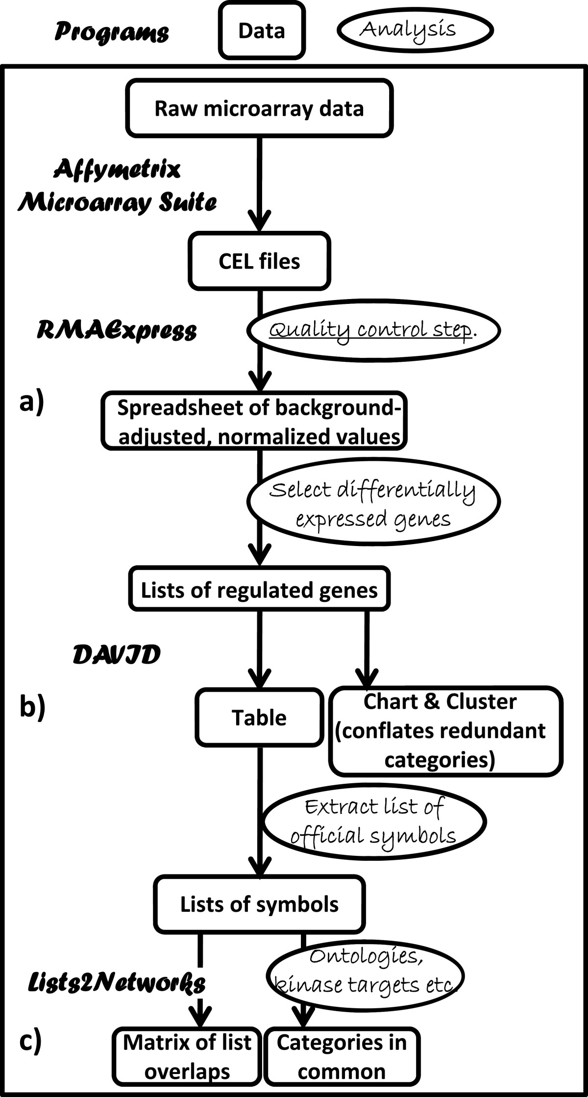 https://static-content.springer.com/image/art%3A10.1186%2F1471-2164-14-85/MediaObjects/12864_2012_Article_4839_Fig5_HTML.jpg