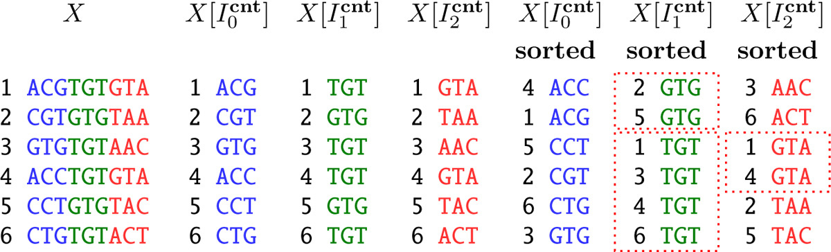 https://static-content.springer.com/image/art%3A10.1186%2F1471-2164-14-S1-S7/MediaObjects/12864_2013_Article_4622_Fig4_HTML.jpg