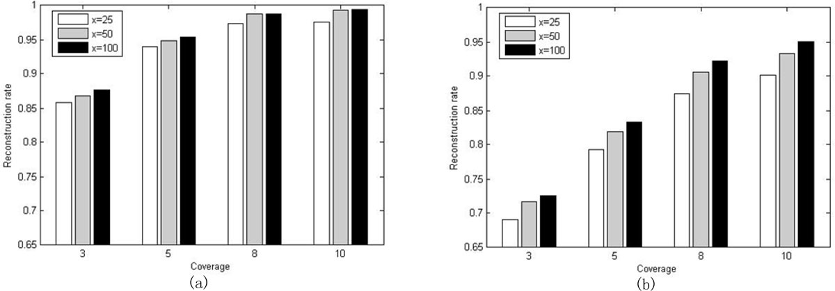 https://static-content.springer.com/image/art%3A10.1186%2F1471-2164-14-S2-S2/MediaObjects/12864_2013_Article_4728_Fig3_HTML.jpg