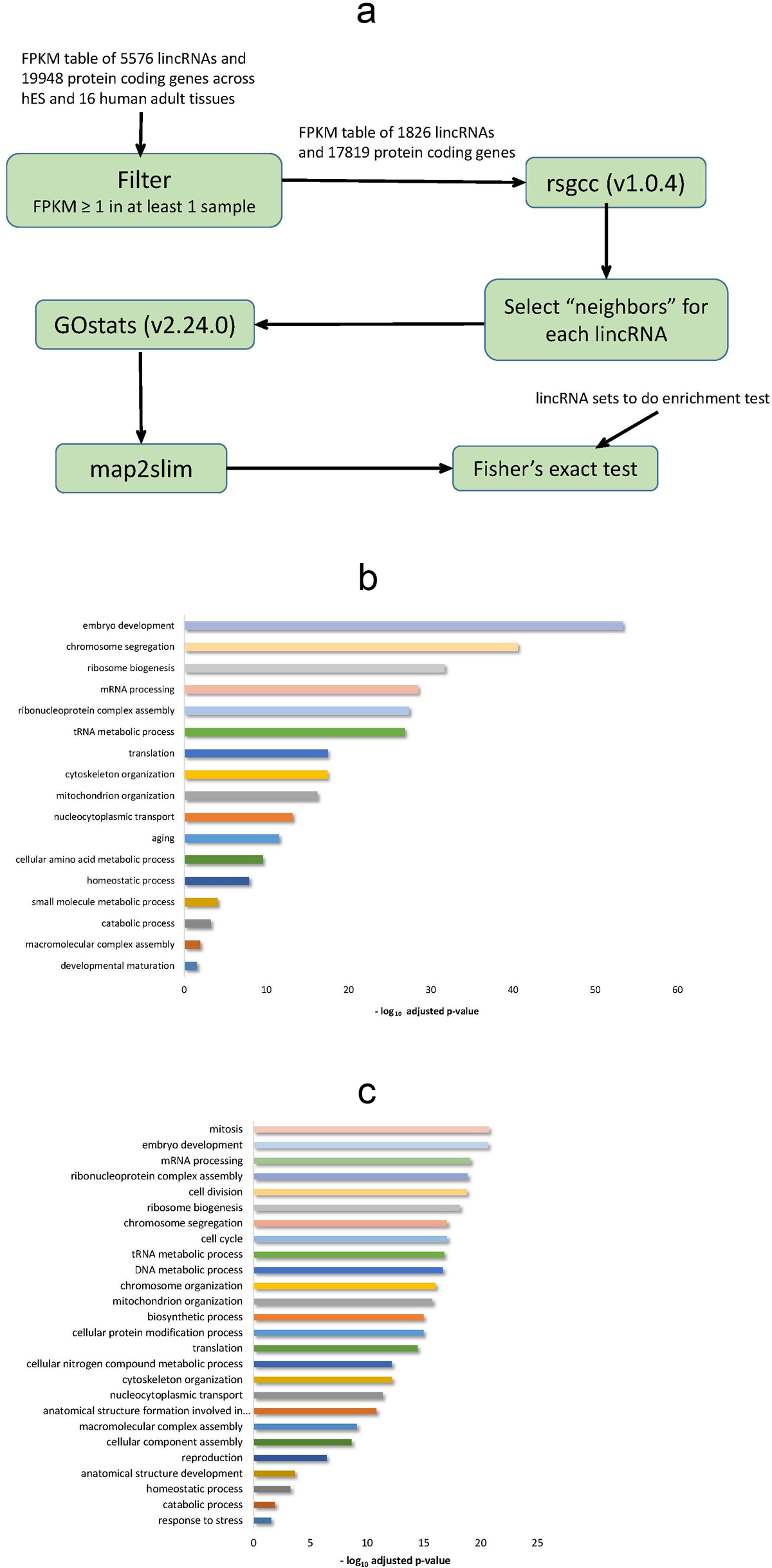 https://static-content.springer.com/image/art%3A10.1186%2F1471-2164-14-S5-S3/MediaObjects/12864_2013_Article_5399_Fig2_HTML.jpg
