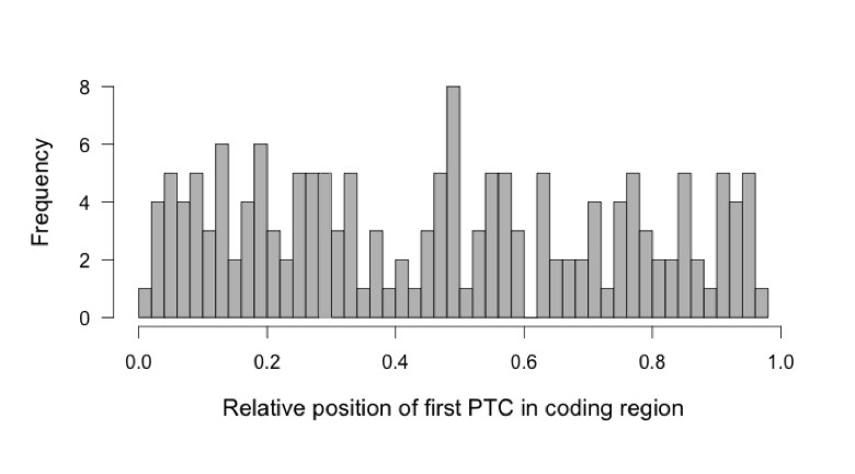 https://static-content.springer.com/image/art%3A10.1186%2F1471-2164-15-241/MediaObjects/12864_2013_Article_5799_Fig3_HTML.jpg