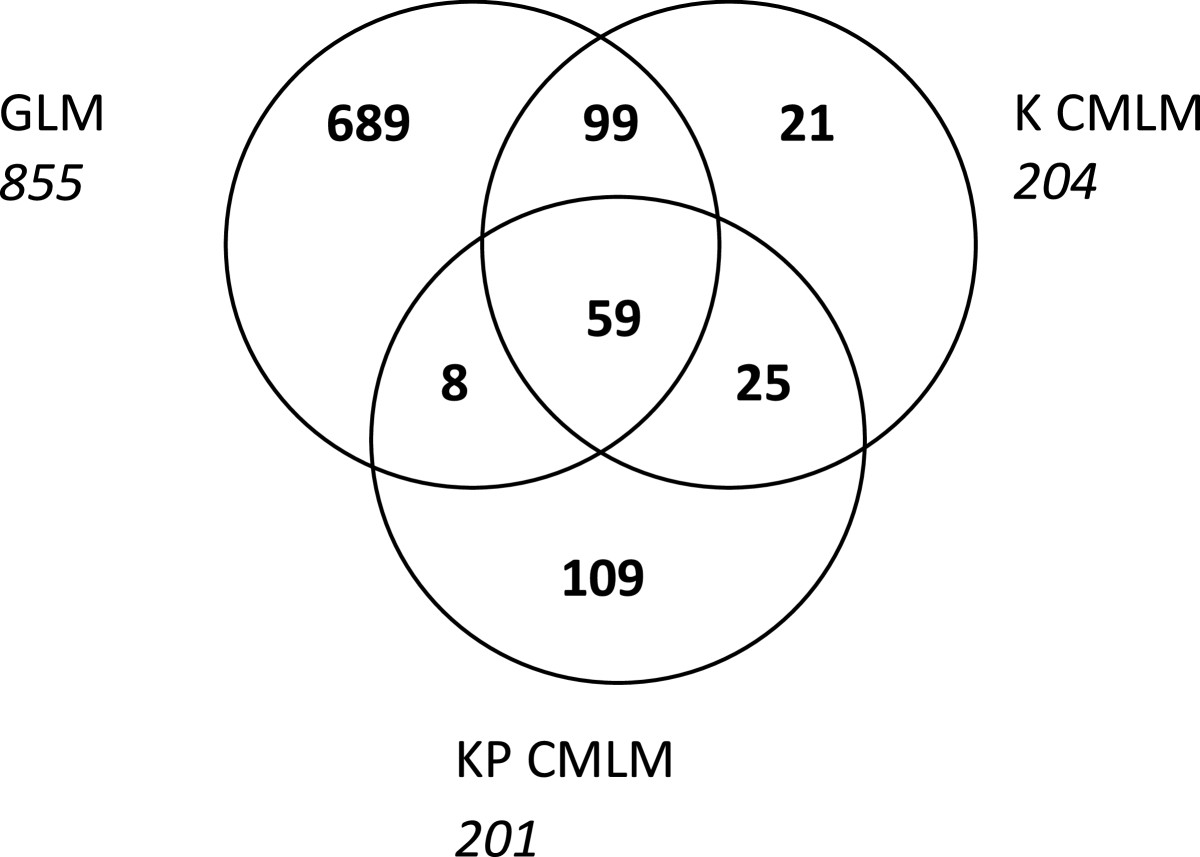 https://static-content.springer.com/image/art%3A10.1186%2F1471-2164-15-498/MediaObjects/12864_2013_Article_6190_Fig1_HTML.jpg