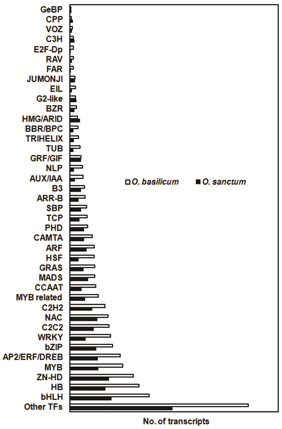 https://static-content.springer.com/image/art%3A10.1186%2F1471-2164-15-588/MediaObjects/12864_2014_Article_6319_Fig8_HTML.jpg