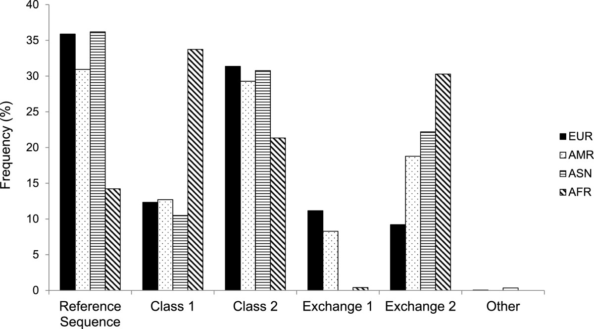 https://static-content.springer.com/image/art%3A10.1186%2F1471-2164-15-614/MediaObjects/12864_2014_Article_6306_Fig3_HTML.jpg
