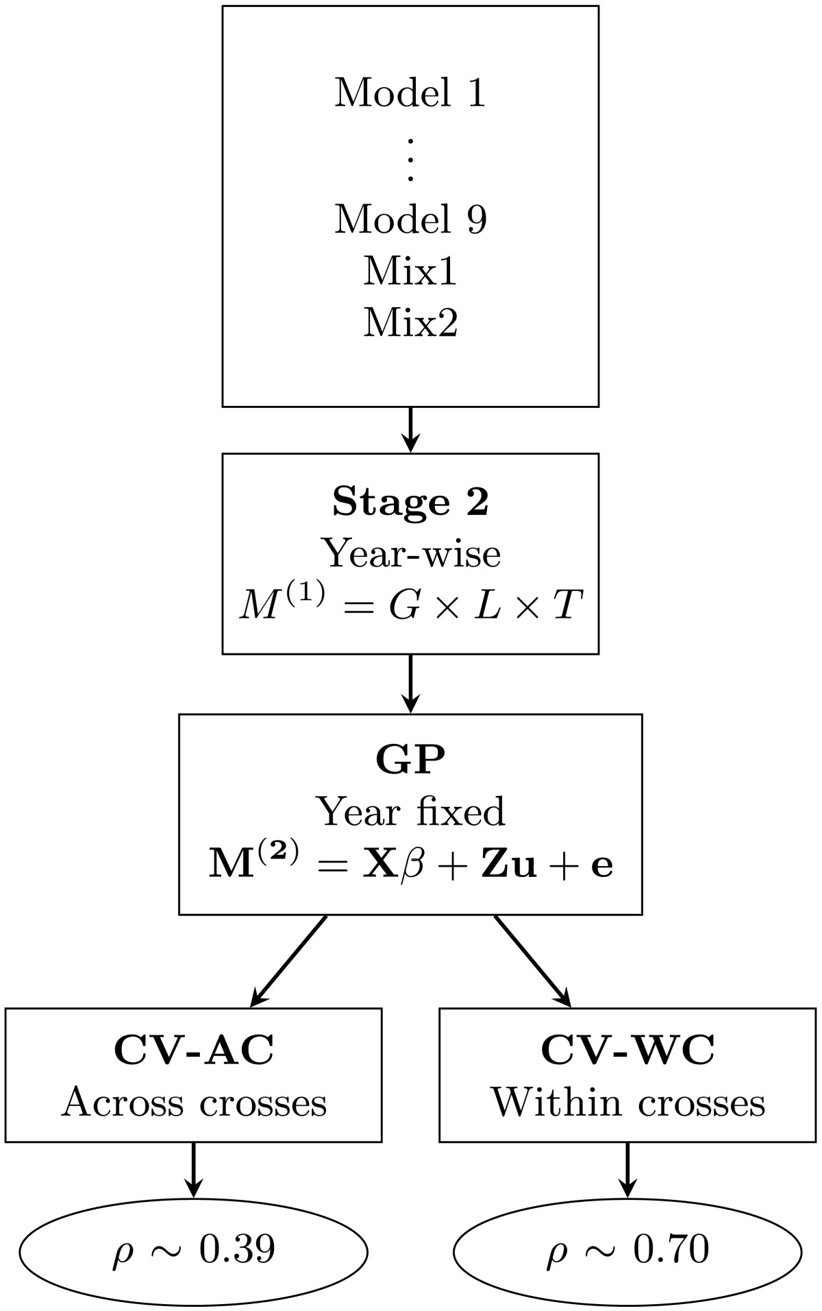 https://static-content.springer.com/image/art%3A10.1186%2F1471-2164-15-646/MediaObjects/12864_2014_Article_6343_Fig2_HTML.jpg