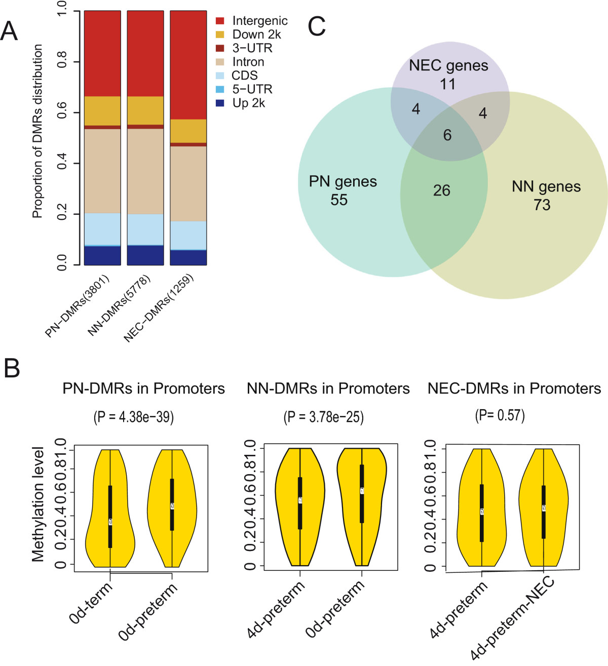 https://static-content.springer.com/image/art%3A10.1186%2F1471-2164-15-716/MediaObjects/12864_2014_Article_6393_Fig2_HTML.jpg