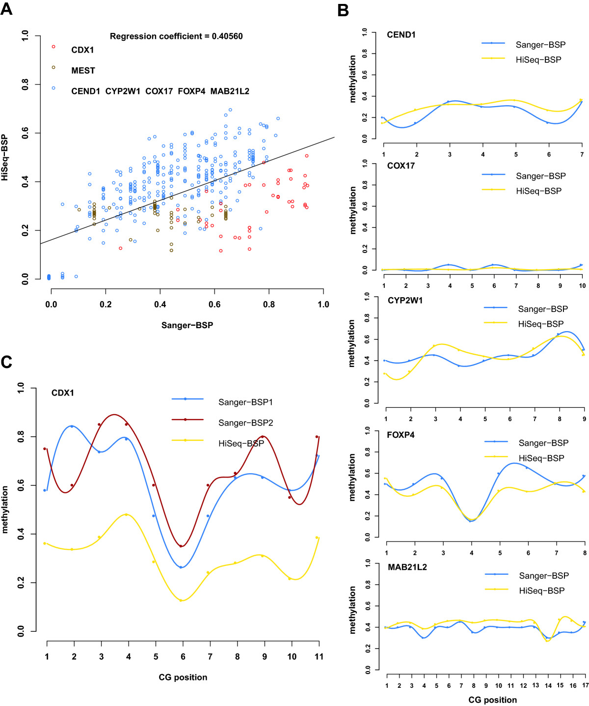 https://static-content.springer.com/image/art%3A10.1186%2F1471-2164-15-716/MediaObjects/12864_2014_Article_6393_Fig3_HTML.jpg