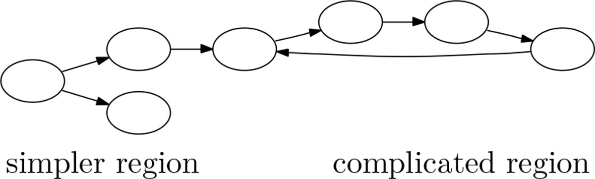 https://static-content.springer.com/image/art%3A10.1186%2F1471-2164-15-S5-S6/MediaObjects/12864_2014_Article_6254_Fig3_HTML.jpg