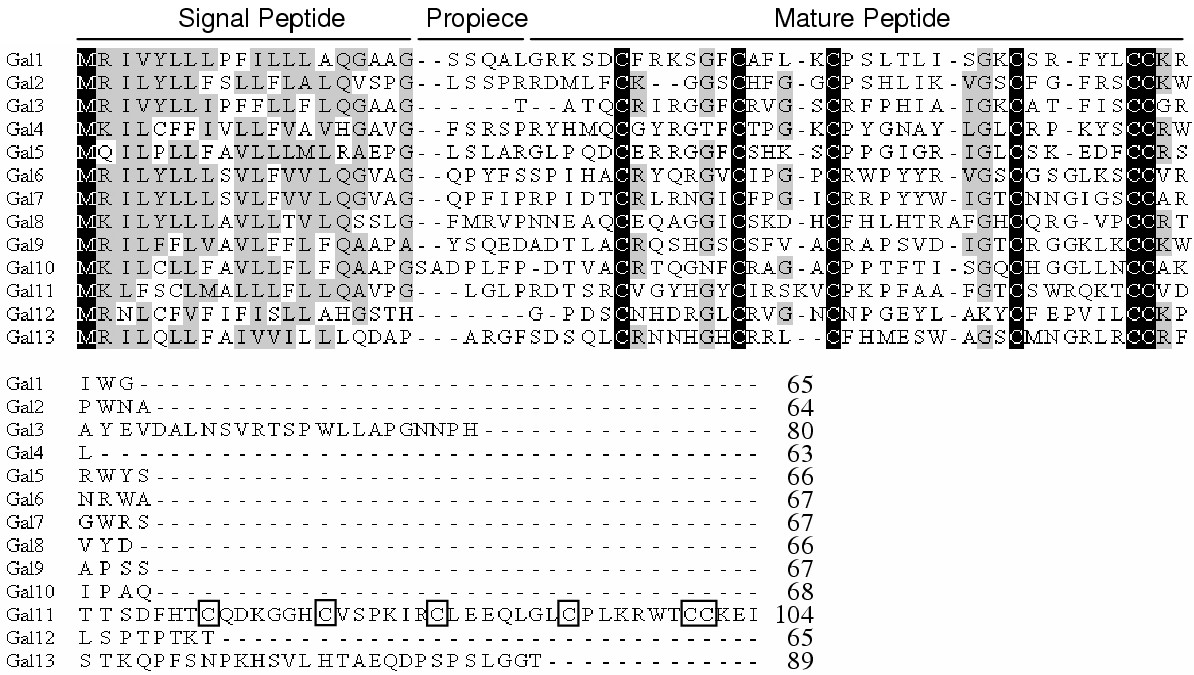 https://static-content.springer.com/image/art%3A10.1186%2F1471-2164-5-56/MediaObjects/12864_2004_Article_158_Fig1_HTML.jpg