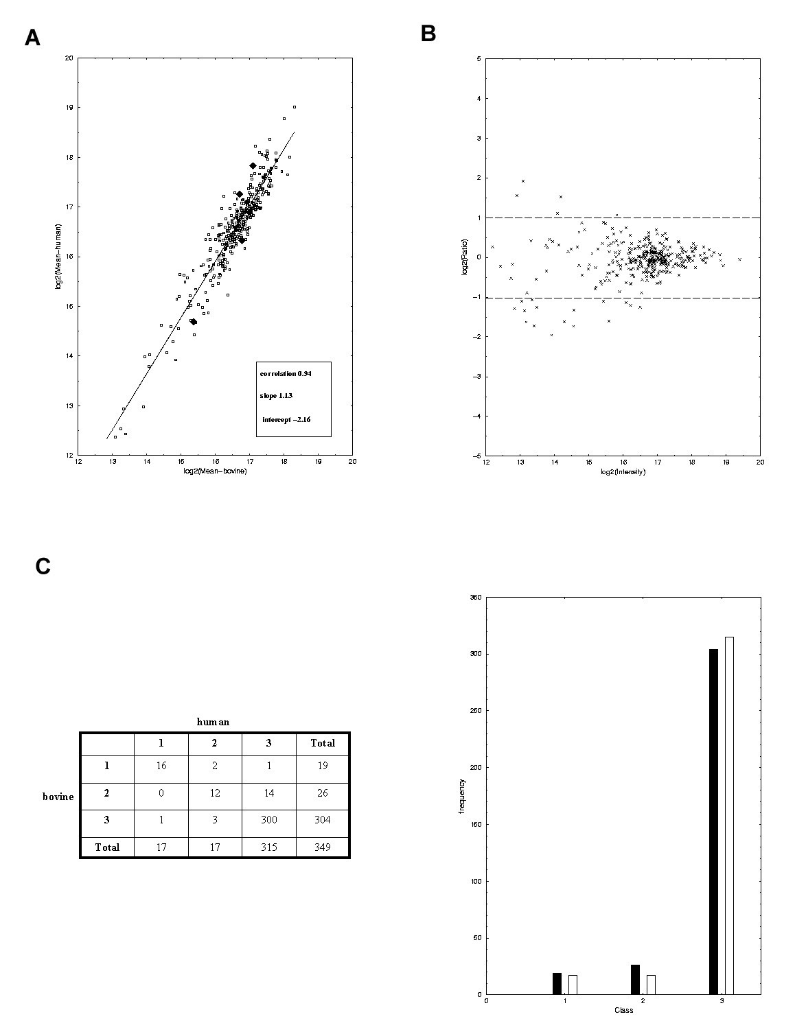 https://static-content.springer.com/image/art%3A10.1186%2F1471-2164-5-83/MediaObjects/12864_2004_Article_185_Fig2_HTML.jpg