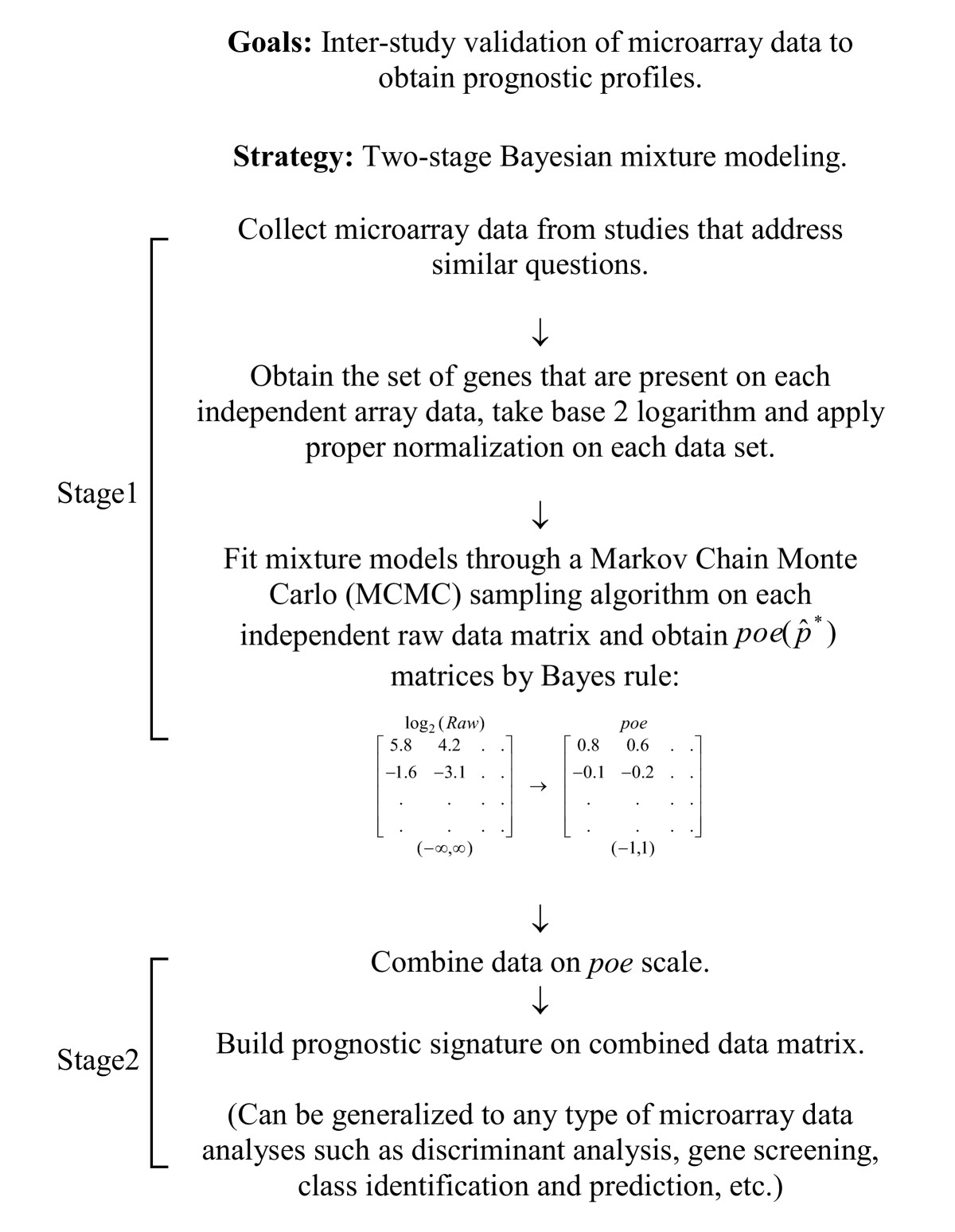 https://static-content.springer.com/image/art%3A10.1186%2F1471-2164-5-94/MediaObjects/12864_2004_Article_196_Fig1_HTML.jpg