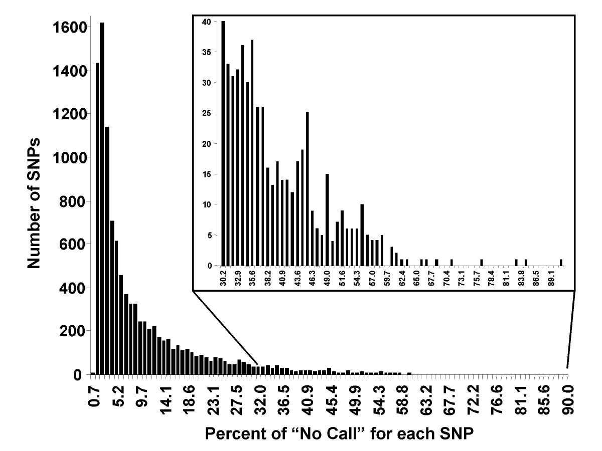 https://static-content.springer.com/image/art%3A10.1186%2F1471-2164-6-149/MediaObjects/12864_2005_Article_350_Fig1_HTML.jpg