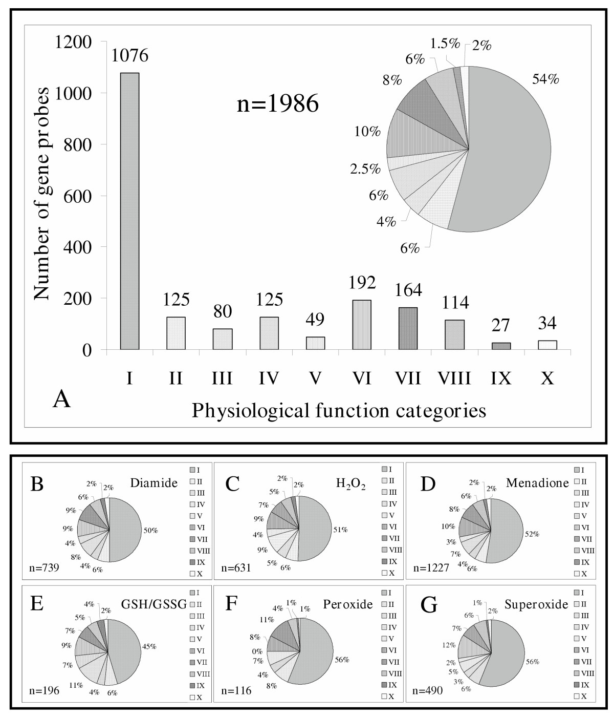 https://static-content.springer.com/image/art%3A10.1186%2F1471-2164-6-182/MediaObjects/12864_2005_Article_383_Fig6_HTML.jpg