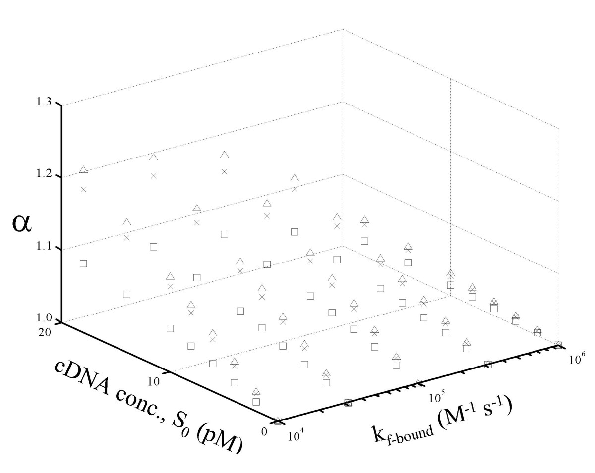 https://static-content.springer.com/image/art%3A10.1186%2F1471-2164-6-66/MediaObjects/12864_2004_Article_267_Fig4_HTML.jpg