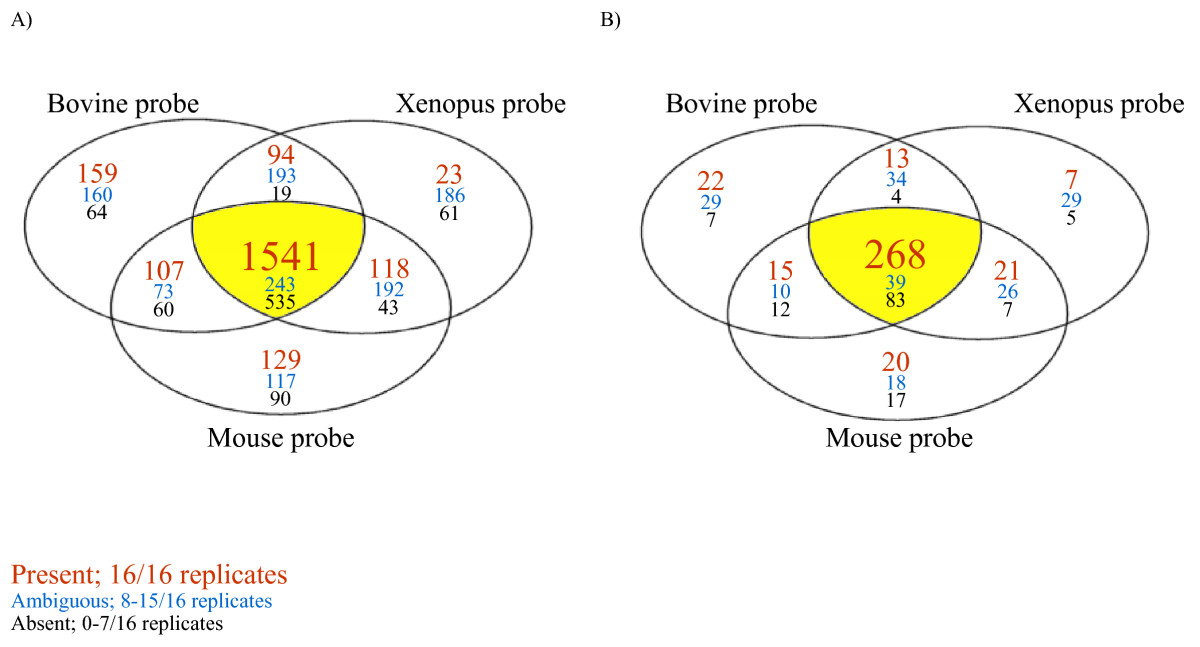 https://static-content.springer.com/image/art%3A10.1186%2F1471-2164-7-113/MediaObjects/12864_2005_Article_496_Fig1_HTML.jpg