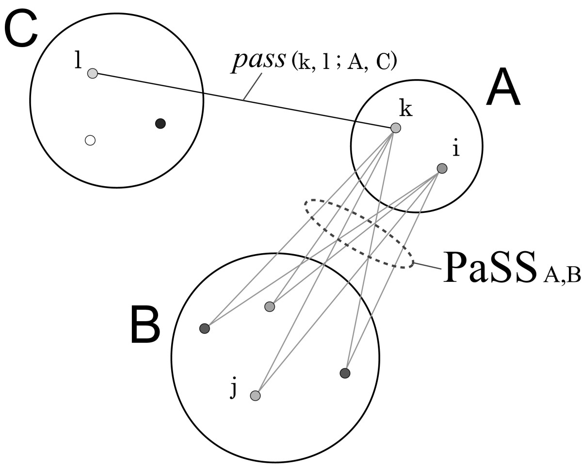 https://static-content.springer.com/image/art%3A10.1186%2F1471-2164-7-135/MediaObjects/12864_2005_Article_518_Fig5_HTML.jpg
