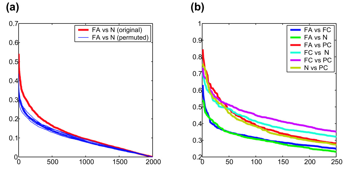 https://static-content.springer.com/image/art%3A10.1186%2F1471-2164-7-190/MediaObjects/12864_2005_Article_573_Fig1_HTML.jpg