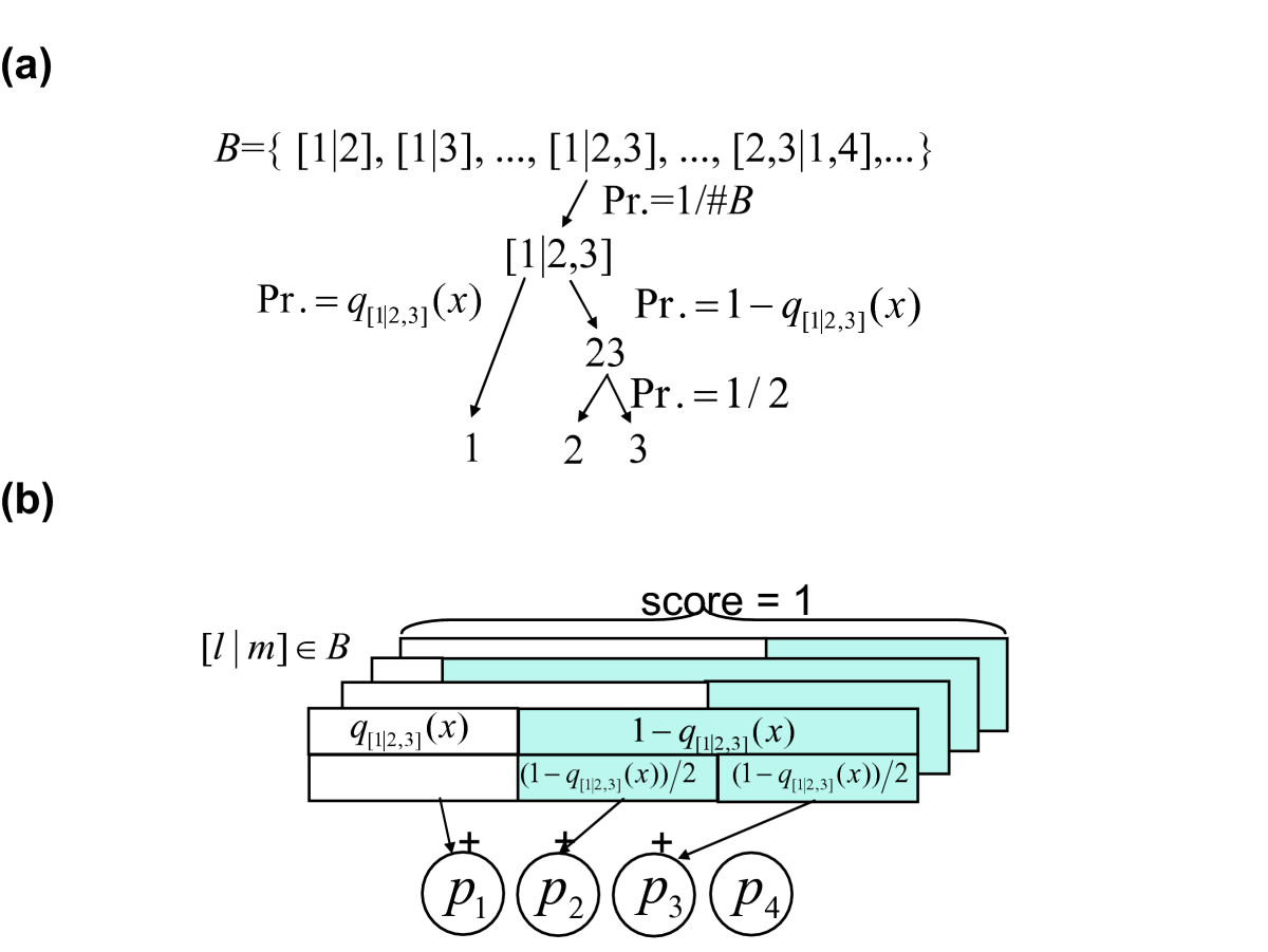 https://static-content.springer.com/image/art%3A10.1186%2F1471-2164-7-190/MediaObjects/12864_2005_Article_573_Fig4_HTML.jpg