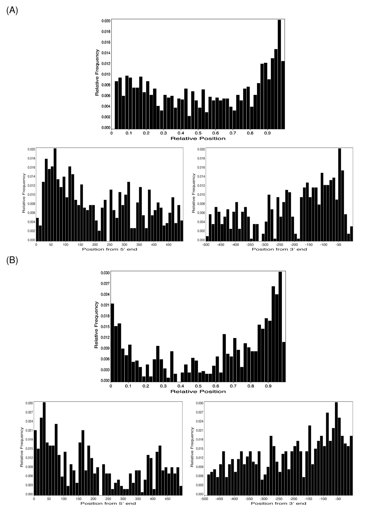 https://static-content.springer.com/image/art%3A10.1186%2F1471-2164-8-152/MediaObjects/12864_2007_Article_865_Fig5_HTML.jpg
