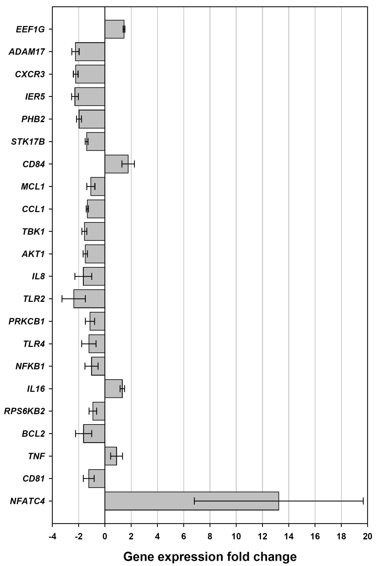 https://static-content.springer.com/image/art%3A10.1186%2F1471-2164-8-400/MediaObjects/12864_2007_Article_1113_Fig3_HTML.jpg