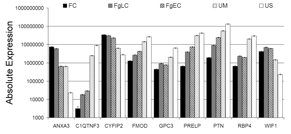 https://static-content.springer.com/image/art%3A10.1186%2F1471-2164-8-458/MediaObjects/12864_2007_Article_1171_Fig7_HTML.jpg
