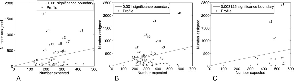 https://static-content.springer.com/image/art%3A10.1186%2F1471-2164-8-62/MediaObjects/12864_2006_Article_775_Fig3_HTML.jpg