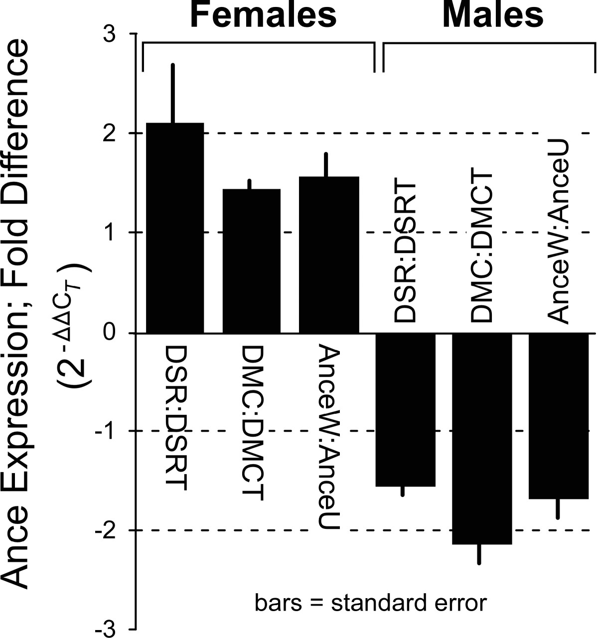 https://static-content.springer.com/image/art%3A10.1186%2F1471-2164-9-1/MediaObjects/12864_2007_Article_1195_Fig3_HTML.jpg