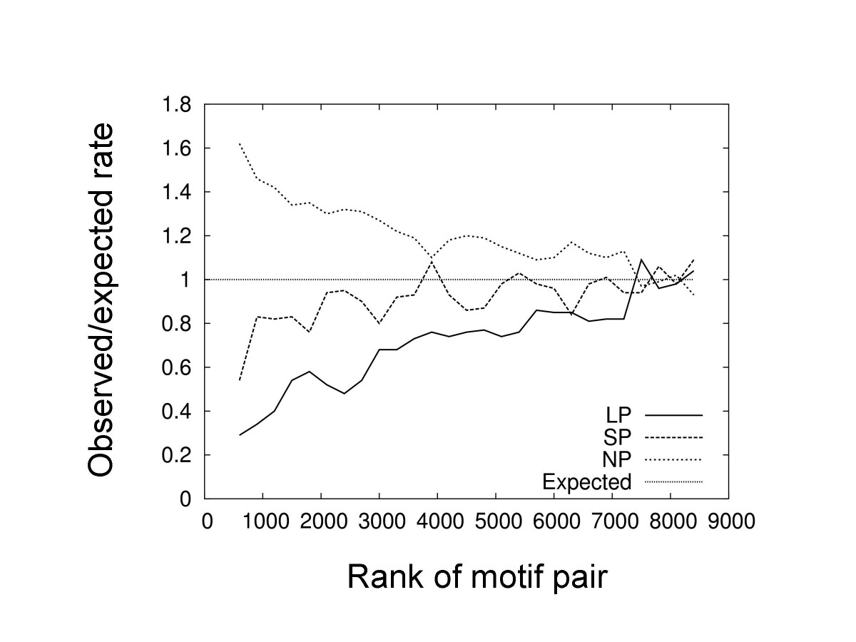 https://static-content.springer.com/image/art%3A10.1186%2F1471-2164-9-112/MediaObjects/12864_2007_Article_1306_Fig3_HTML.jpg