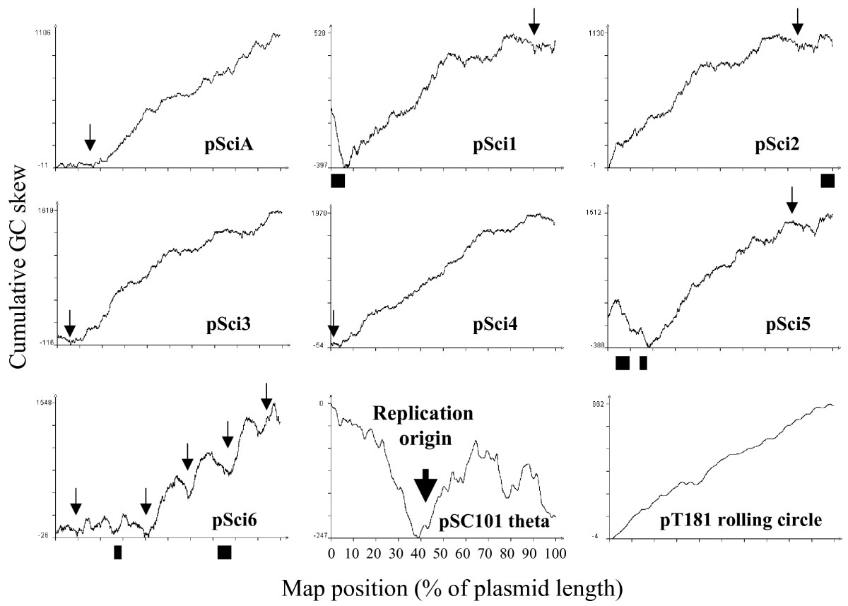 https://static-content.springer.com/image/art%3A10.1186%2F1471-2164-9-195/MediaObjects/12864_2008_Article_1388_Fig6_HTML.jpg