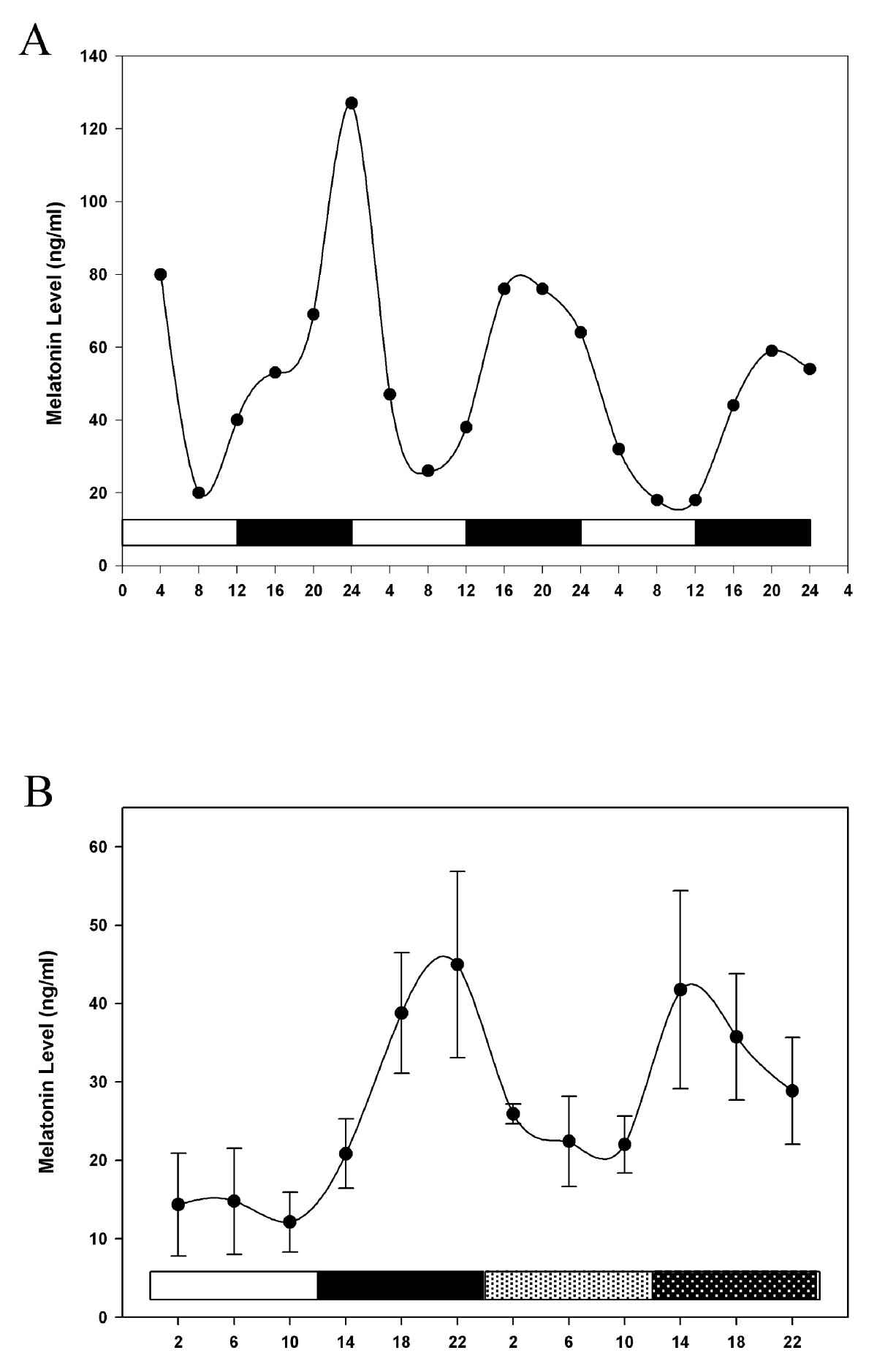 https://static-content.springer.com/image/art%3A10.1186%2F1471-2164-9-206/MediaObjects/12864_2007_Article_1399_Fig1_HTML.jpg