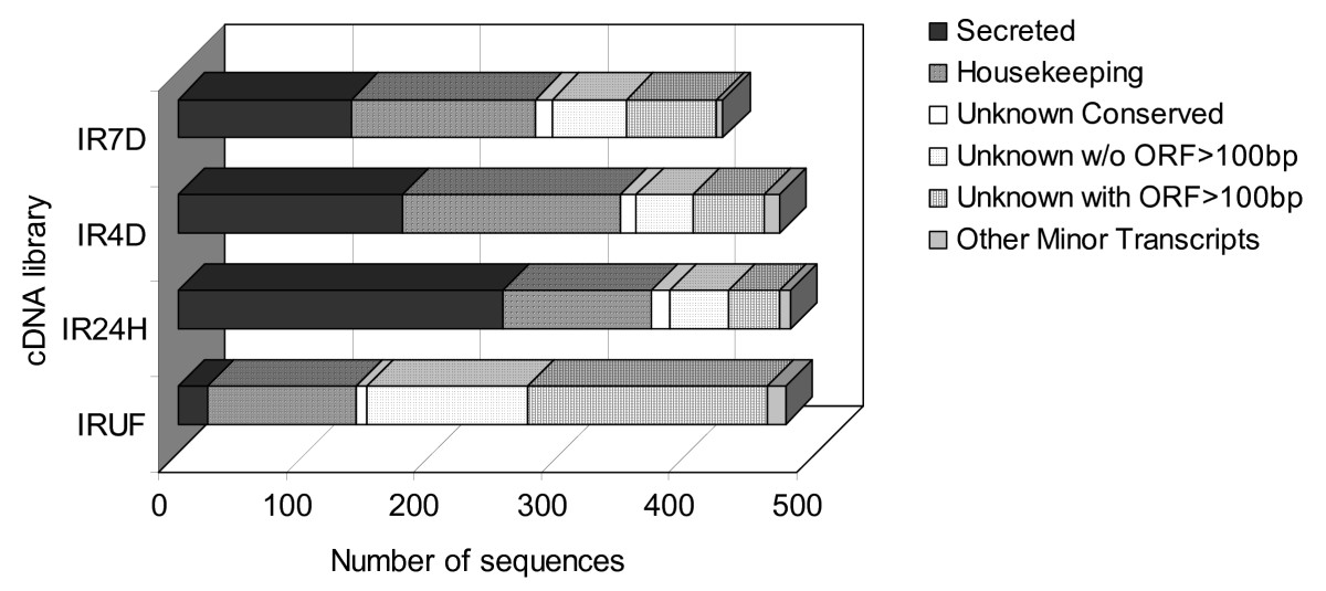 https://static-content.springer.com/image/art%3A10.1186%2F1471-2164-9-233/MediaObjects/12864_2008_Article_1426_Fig2_HTML.jpg