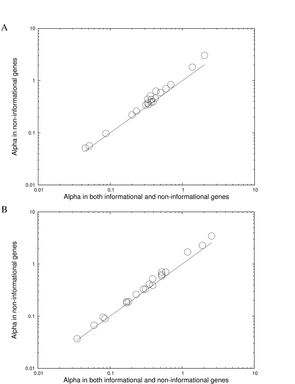 https://static-content.springer.com/image/art%3A10.1186%2F1471-2164-9-235/MediaObjects/12864_2007_Article_1428_Fig4_HTML.jpg