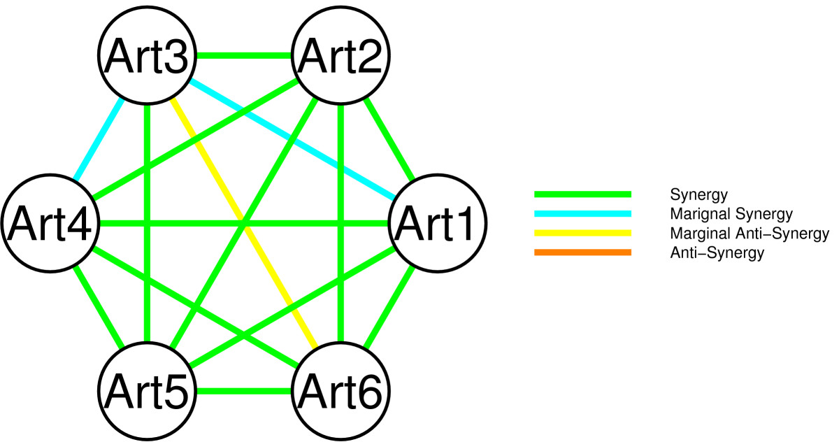 https://static-content.springer.com/image/art%3A10.1186%2F1471-2164-9-375/MediaObjects/12864_2008_Article_1568_Fig3_HTML.jpg