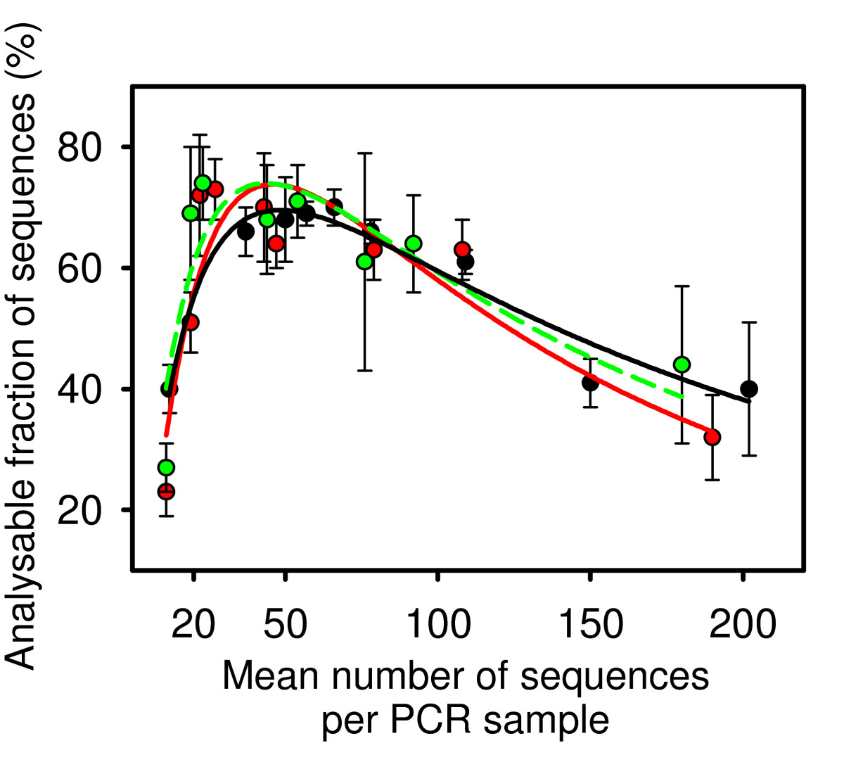 https://static-content.springer.com/image/art%3A10.1186%2F1471-2164-9-480/MediaObjects/12864_2008_Article_1673_Fig3_HTML.jpg