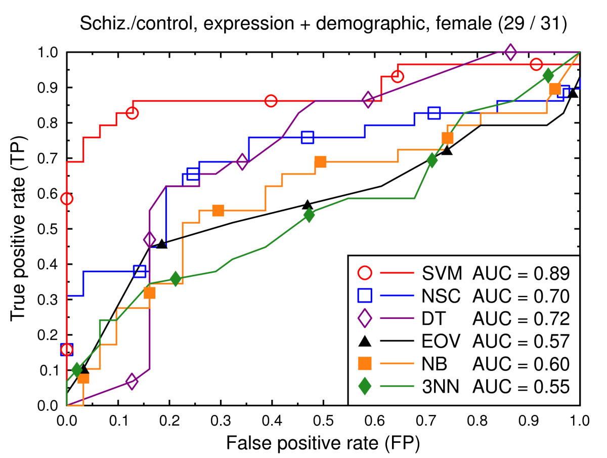 https://static-content.springer.com/image/art%3A10.1186%2F1471-2164-9-531/MediaObjects/12864_2007_Article_1724_Fig10_HTML.jpg