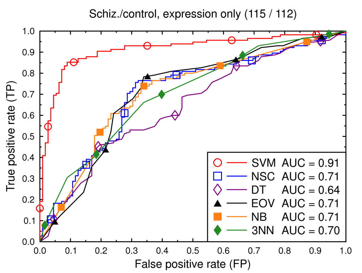 https://static-content.springer.com/image/art%3A10.1186%2F1471-2164-9-531/MediaObjects/12864_2007_Article_1724_Fig2_HTML.jpg