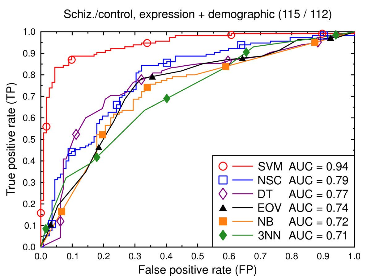 https://static-content.springer.com/image/art%3A10.1186%2F1471-2164-9-531/MediaObjects/12864_2007_Article_1724_Fig8_HTML.jpg