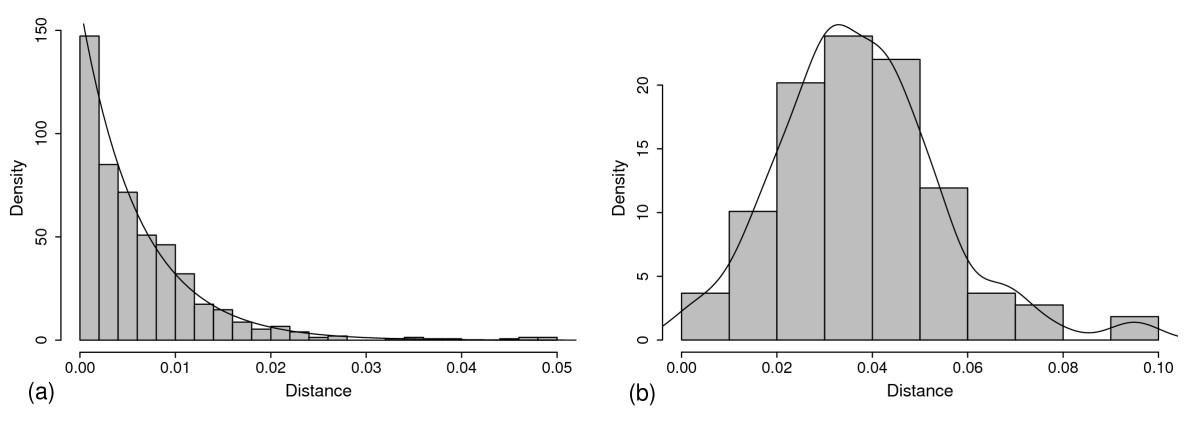 https://static-content.springer.com/image/art%3A10.1186%2F1471-2164-9-565/MediaObjects/12864_2008_Article_1758_Fig5_HTML.jpg