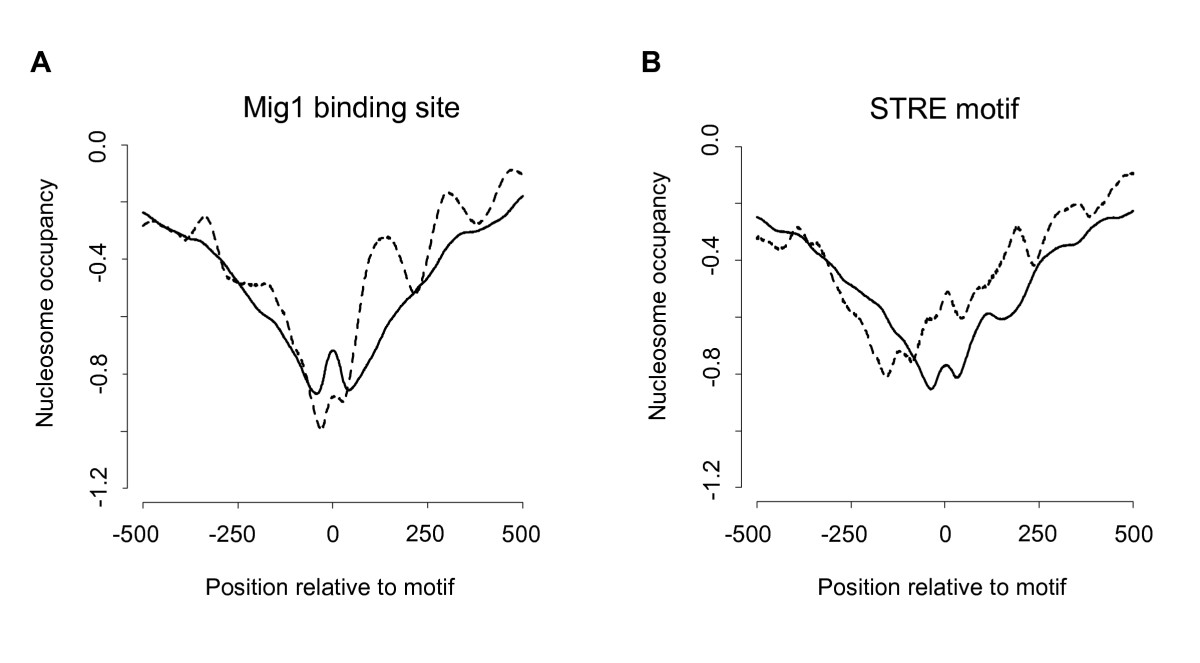 https://static-content.springer.com/image/art%3A10.1186%2F1471-2164-9-601/MediaObjects/12864_2008_Article_1794_Fig3_HTML.jpg