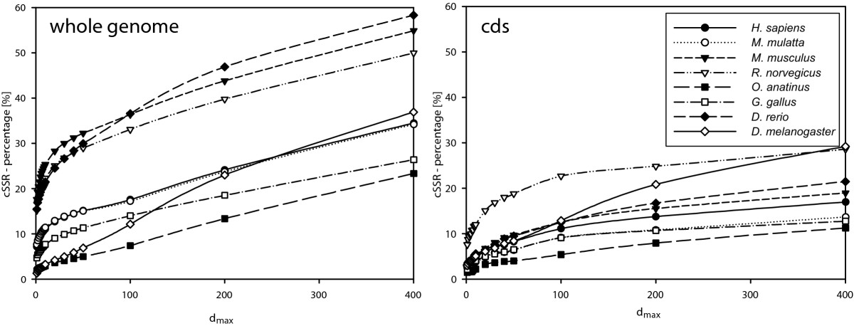 https://static-content.springer.com/image/art%3A10.1186%2F1471-2164-9-612/MediaObjects/12864_2008_Article_1805_Fig1_HTML.jpg