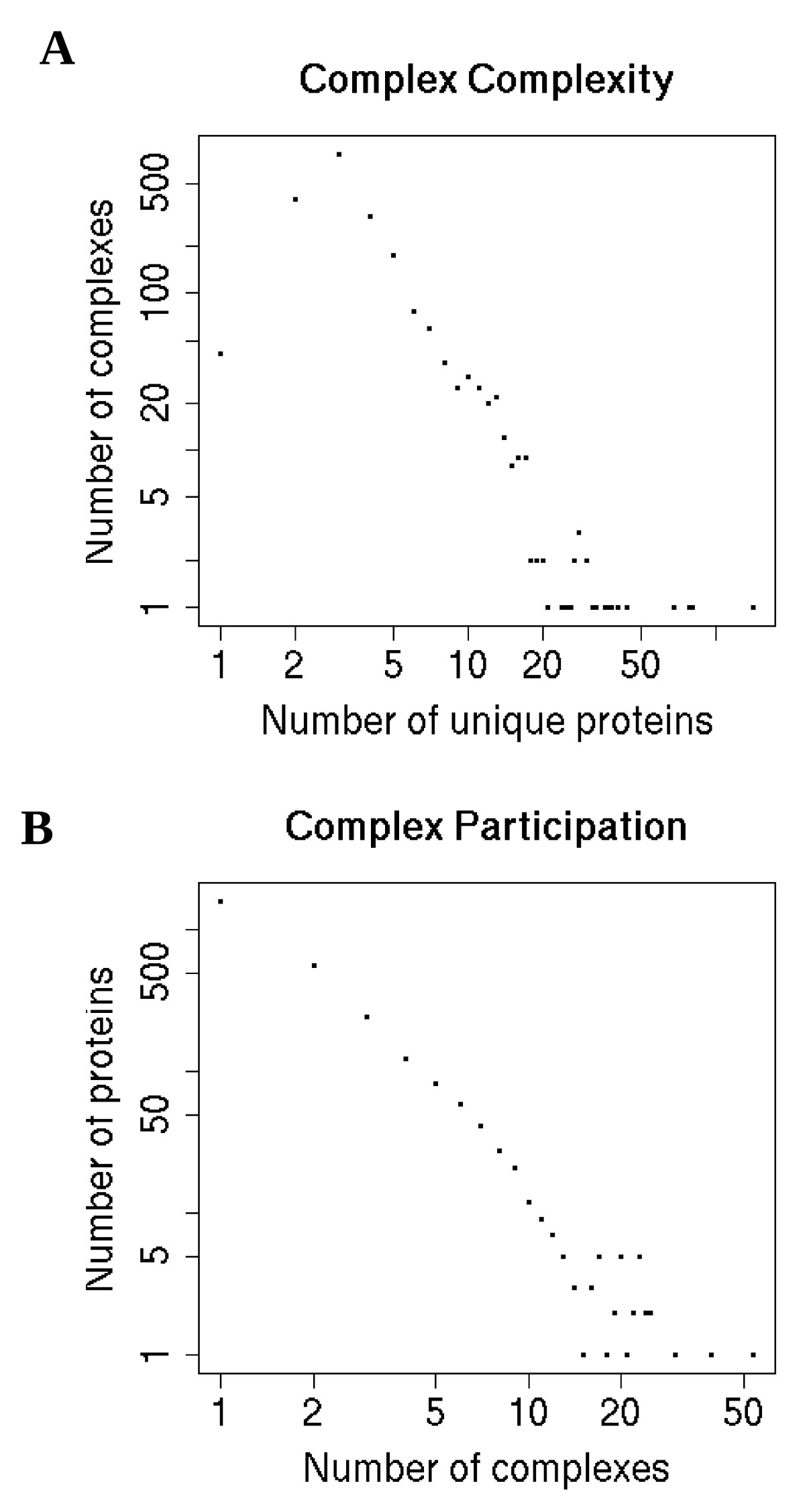 https://static-content.springer.com/image/art%3A10.1186%2F1471-2164-9-629/MediaObjects/12864_2008_Article_1822_Fig1_HTML.jpg