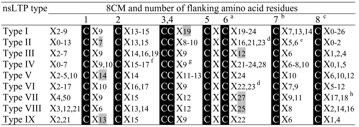 https://static-content.springer.com/image/art%3A10.1186%2F1471-2164-9-86/MediaObjects/12864_2006_Article_1280_Fig5_HTML.jpg