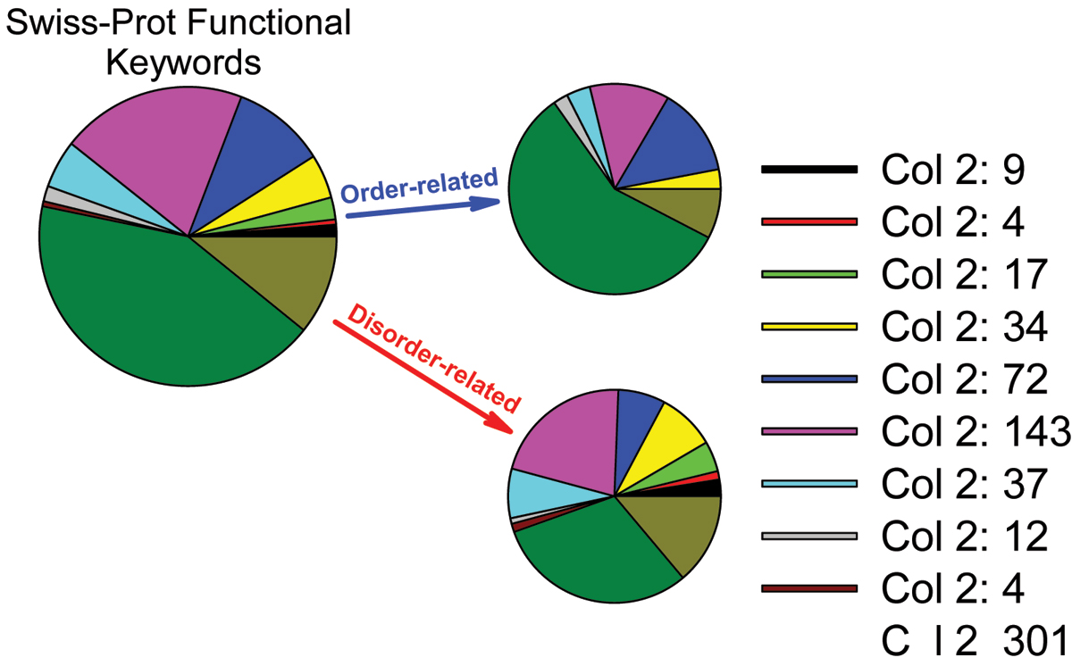 https://static-content.springer.com/image/art%3A10.1186%2F1471-2164-9-S2-S1/MediaObjects/12864_2008_Article_1858_Fig2_HTML.jpg