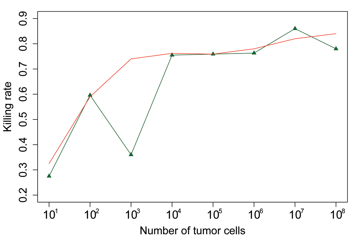 https://static-content.springer.com/image/art%3A10.1186%2F1471-2164-9-S2-S9/MediaObjects/12864_2008_Article_1866_Fig3_HTML.jpg