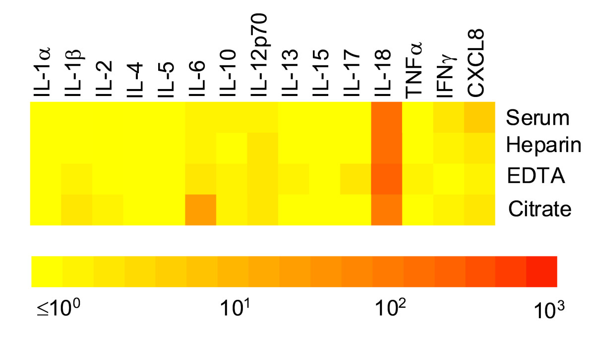https://static-content.springer.com/image/art%3A10.1186%2F1471-2172-10-52/MediaObjects/12865_2009_Article_272_Fig1_HTML.jpg